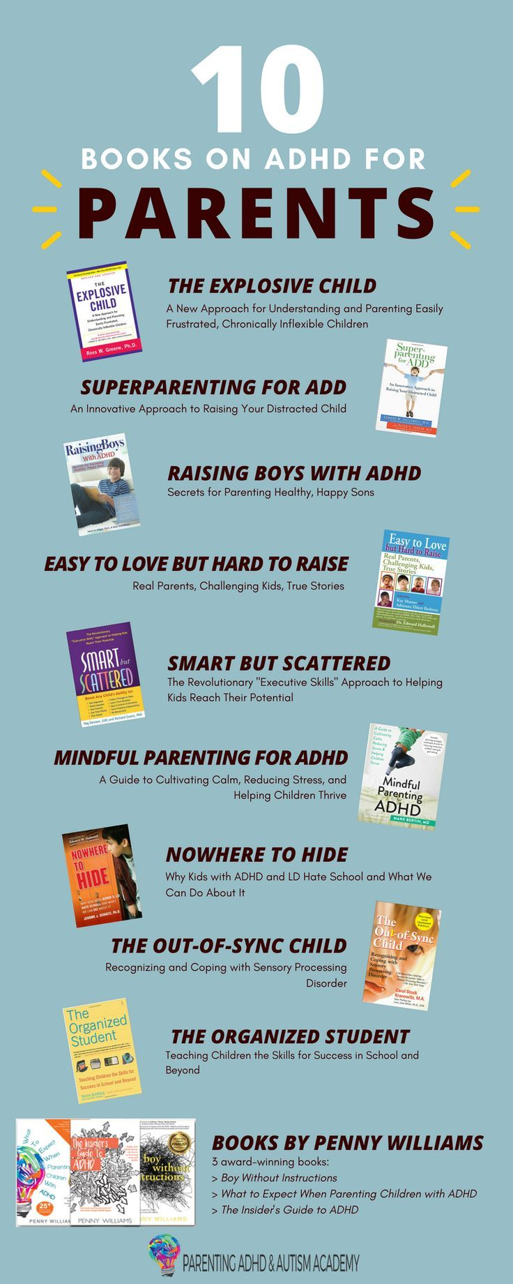 Just How Common Is Adhd Really New >> Top 10 Books On Raising A Child With Adhd A List Compiled By A Mom