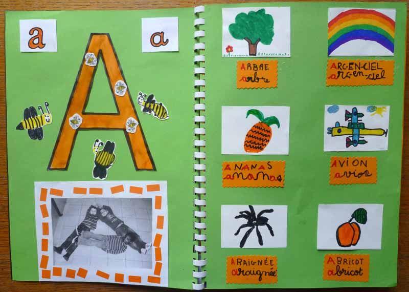 Ecole Maternelle Des Foug Re Du Raincy Abecedaire 0931456c 2 En 2020 Abecedaire Maternelle Activites D Alphabet Maternelle