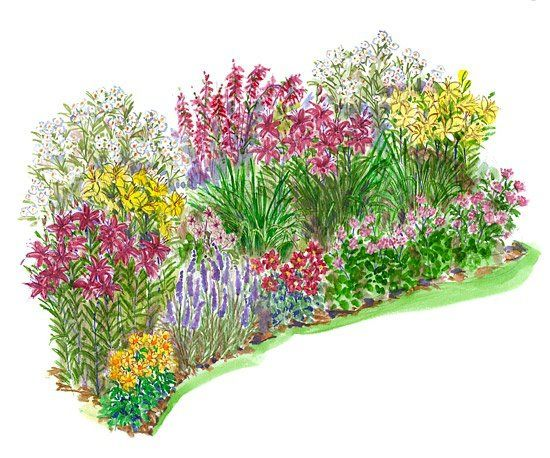 No fuss garden plans flower garden plans garden for Flower garden planner