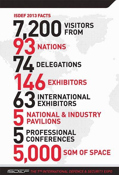 ISDEF Expo 2015 (isdef) on Pinterest