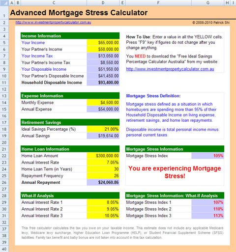 Free Mortgage Stress Calculator The Mortgage Stress Is Defined