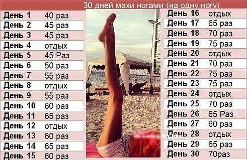 упражнения для похудения на месяц таблица