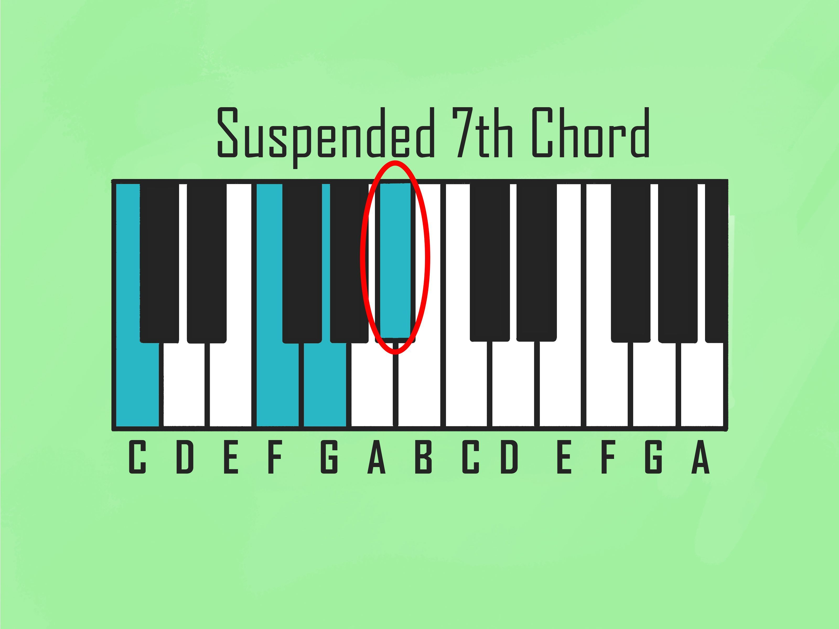 3 ways to read piano chords wikihow favoritepianoplayingtips 3 ways to read piano chords wikihow favoritepianoplayingtips hexwebz Gallery