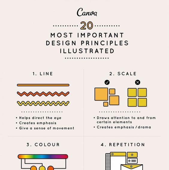 15 Diagrams That Make Graphic Design Much Easier Learning Graphic Design Graphic Design Tips Graphic Design Diagram