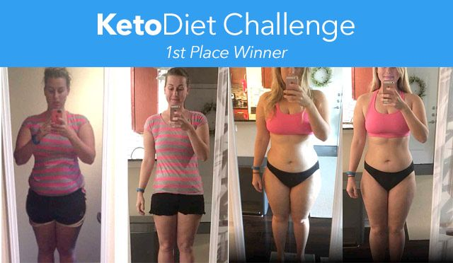 Blog | kato diet | Pinterest | Keto, Ketogenic Diet and Diet