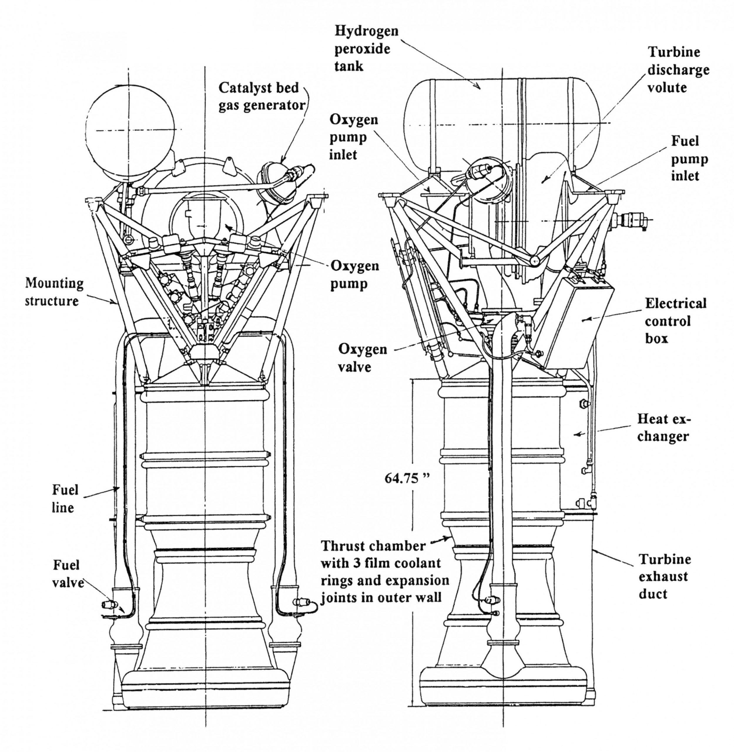 Pin On Rocket Diagrams