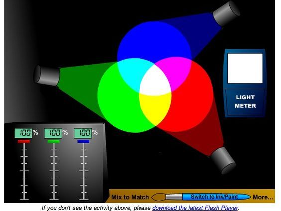 OMSI Interactive Color Mixing. The Oregon Museum of Science and Industry has two color mixers to play with on their website. One is RGB for mixing light. Click on the paintbrush at the bottom to mix colors in CMY.