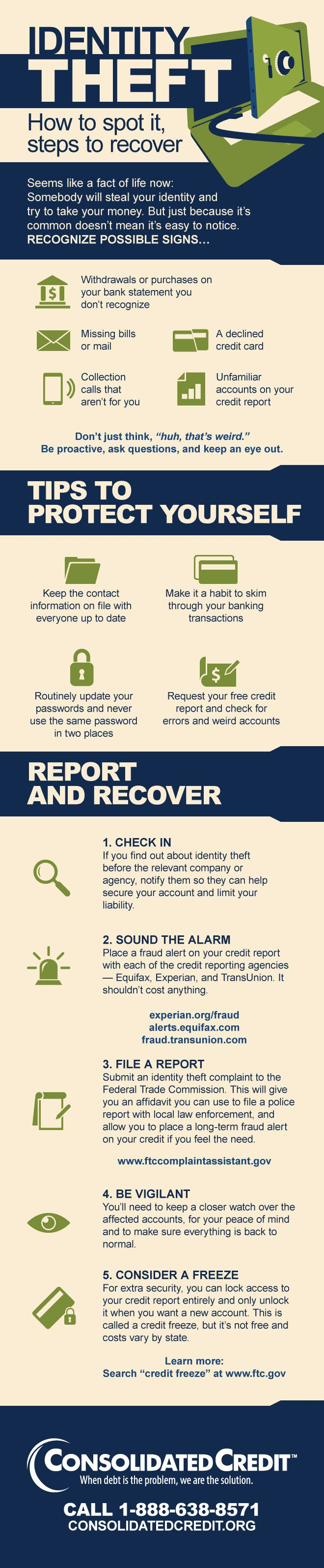 Identity Theft Protection Infographic Identity Theft Protection