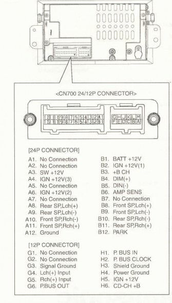 Delphi Delco Radio Wiring Diagram  With Images