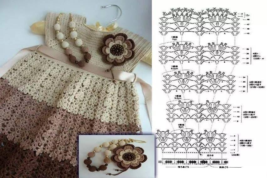 Excepcional Crochet Patrón De Vestido De Bebé Cresta - Manta de ...