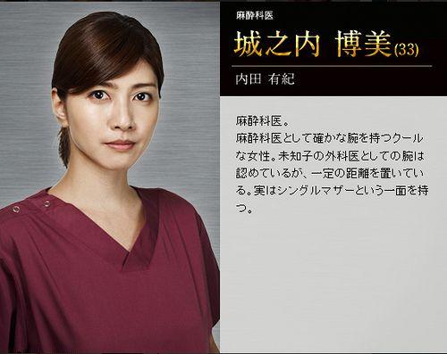 503 service temporarily unavailable my love yuki doctor