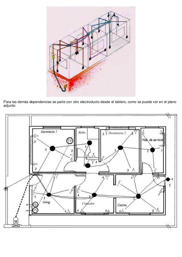 Resultado de imagen para instalacion electrica en planos for Plano instalacion electrica