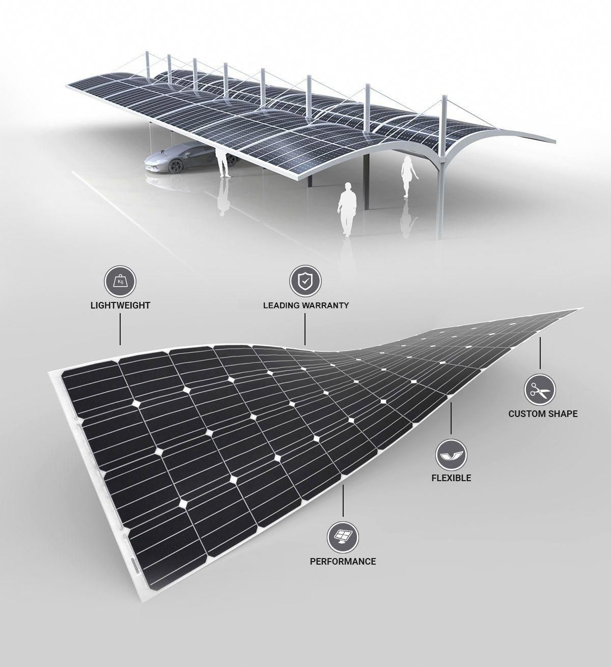 Assisting You To Understand The Intricacies About Solar