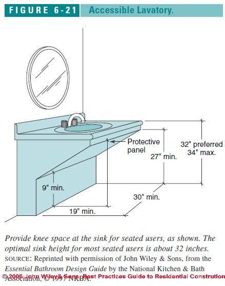 Handicap Accessible Sink Design Handicap Bathroom Accessible