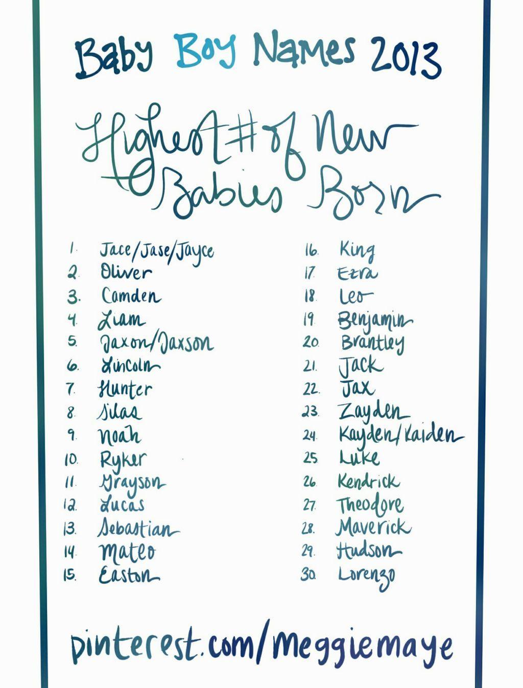 Best 25 Boy Names Ideas On By Boy Puppy Names Unique Boy Names