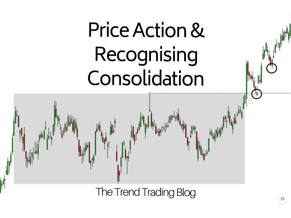 Price Action Recognising Consolidation Trend Trading Trading