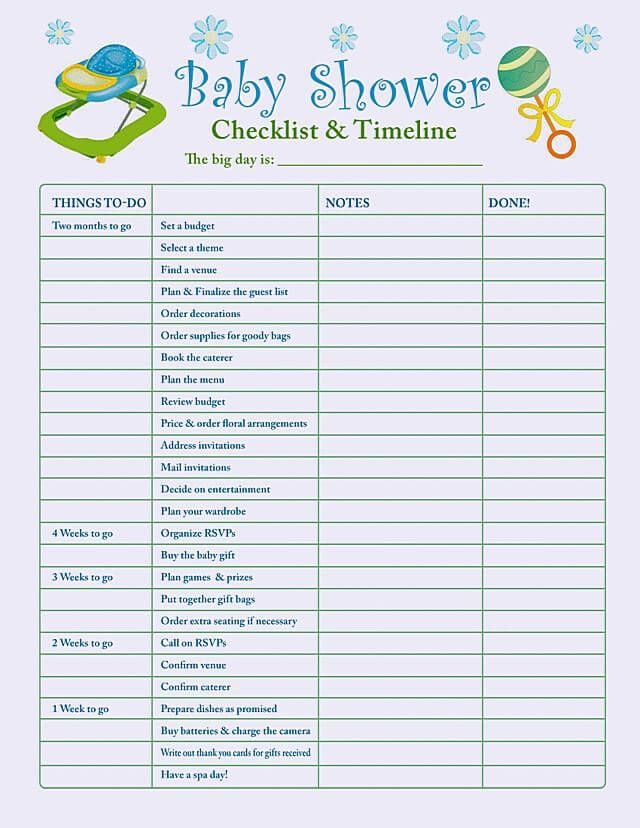 Baby Shower Budget List Engneforic