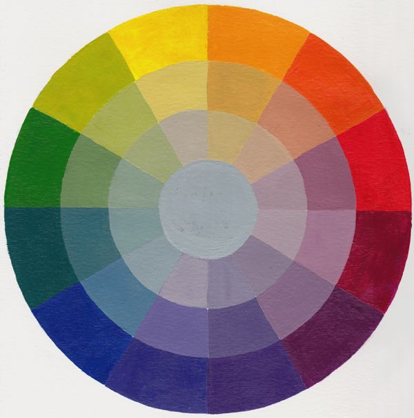Munsell Student Color Set With Prismatic Colors Muted Colors