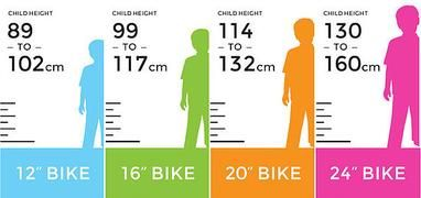 Kids Bike Size Chart To Get The Right Bikes For The Kids Kids