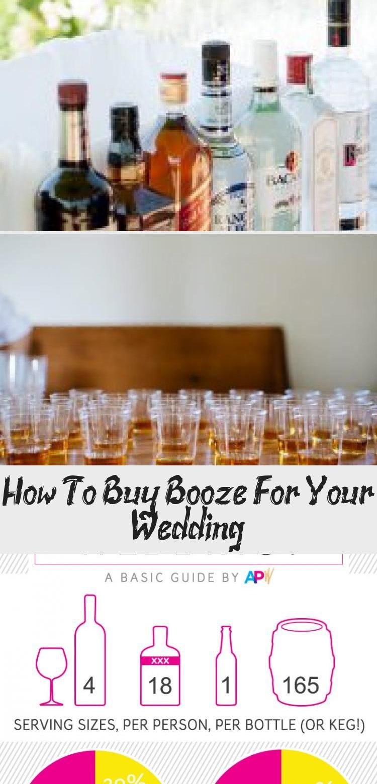 Here's The Ultimate Wedding Alcohol Calculator | A ...