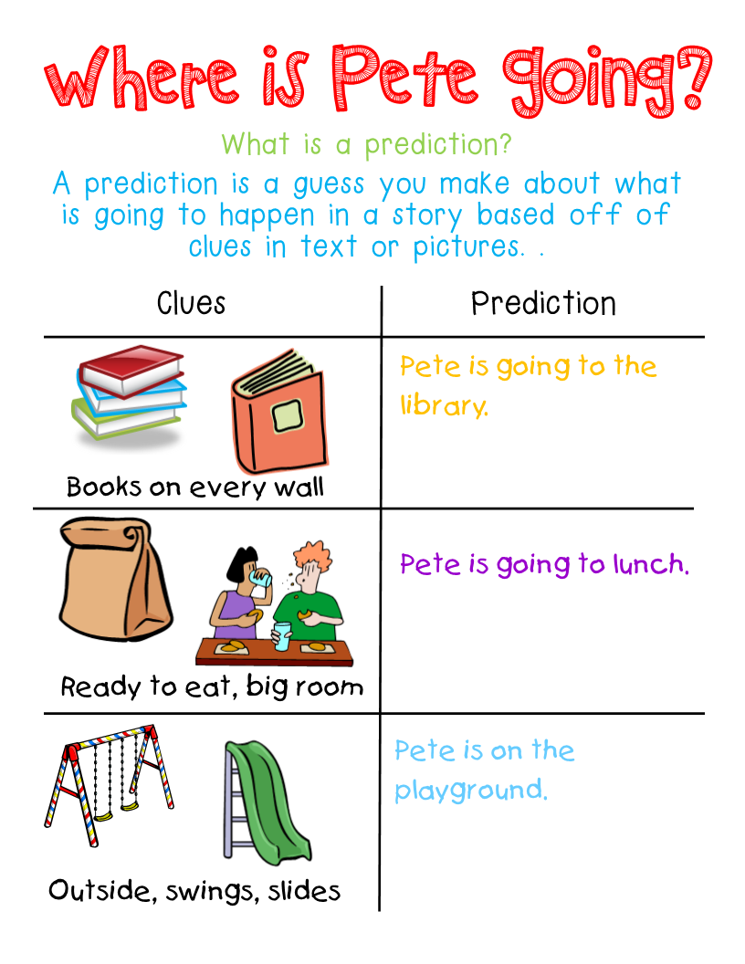 Free Worksheet Making Predictions Worksheets 17 best images about predictions 2nd grade on pinterest anchor charts graphic organizers and ants