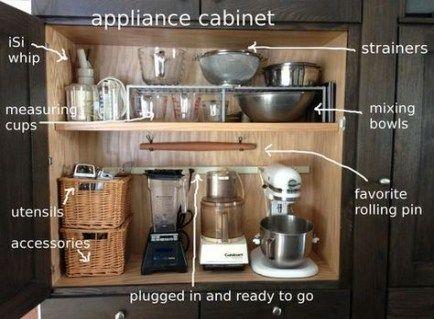 25 Ideas Kitchen Appliances Storage Baking Center For 2019 Kitchen Cabinet Organization Layout Kitchen Appliances Organization Appliance Cabinet