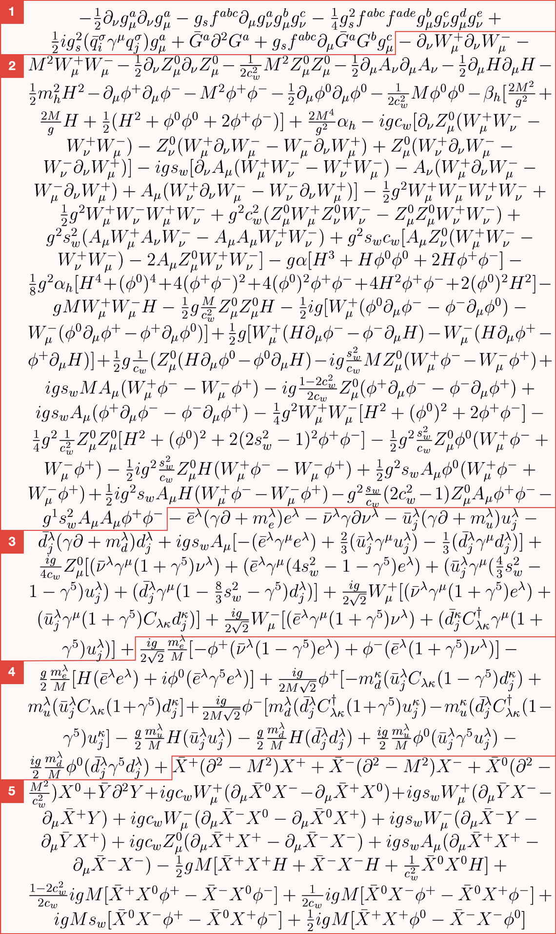 Standard Model Equation That Might Explain The Life The