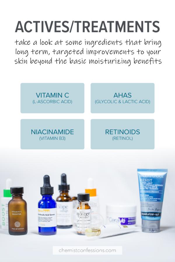 Skincare Actives 101 Skin care cream, Skin care, Anti