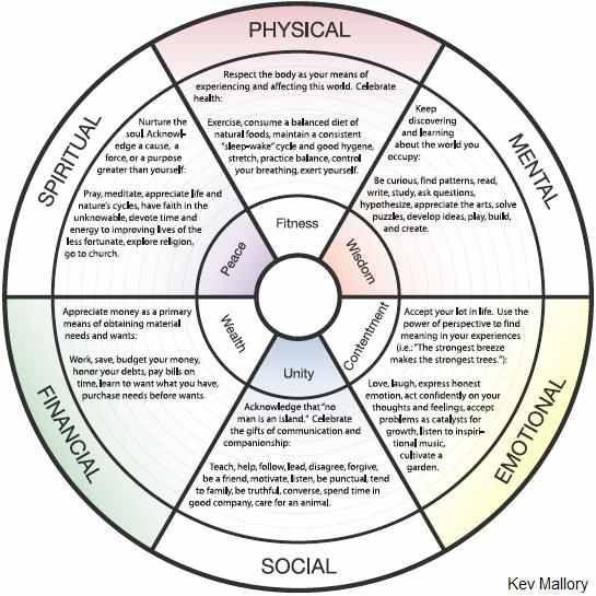 Pin On Prayer Changes Things Finding balance in life worksheet