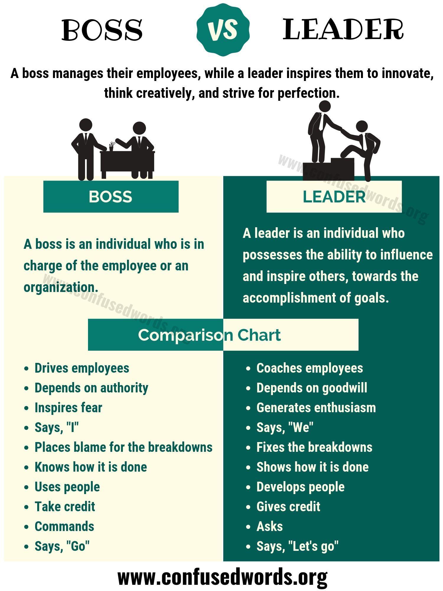 Boss Vs Leader 10 Huge Differences Between Leader Vs Boss Confused Words Boss Vs Leader Boss And Leader Leader