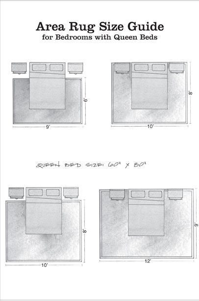 Image Result For Master Bedroom Queen Bed Area Rug Size Beige Carpet Gray Walls Pinterest