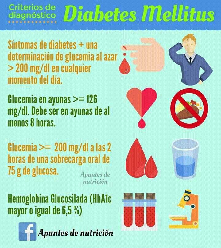 Diabetes #infografía #nutrición #DM #diabetesmellitus