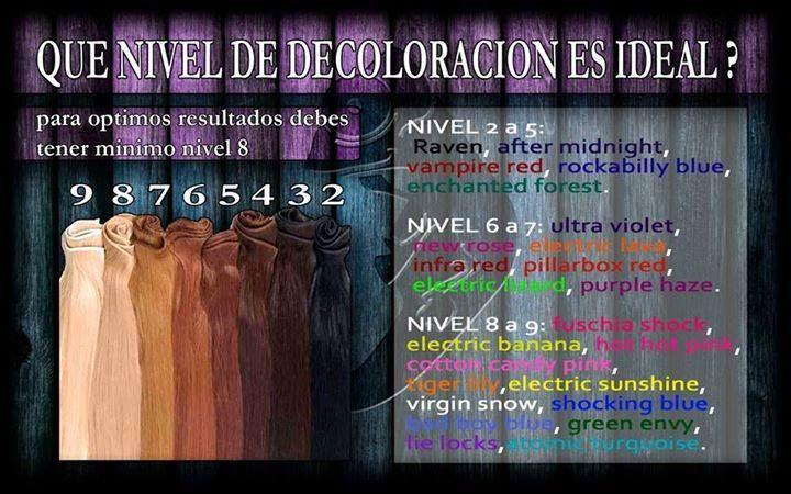 Manic Panic España Cosas De Peluqueria Mechas De Color Para Cabello Purple Haze