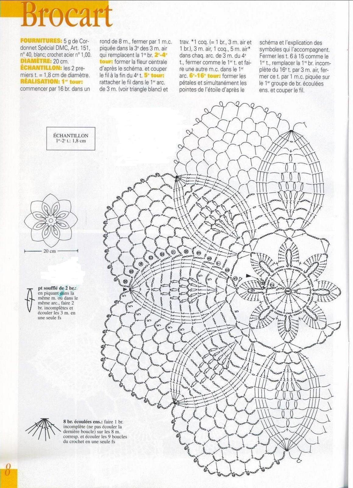 Brocart\' crochet doily diagram | Crochet doilies | Pinterest ...