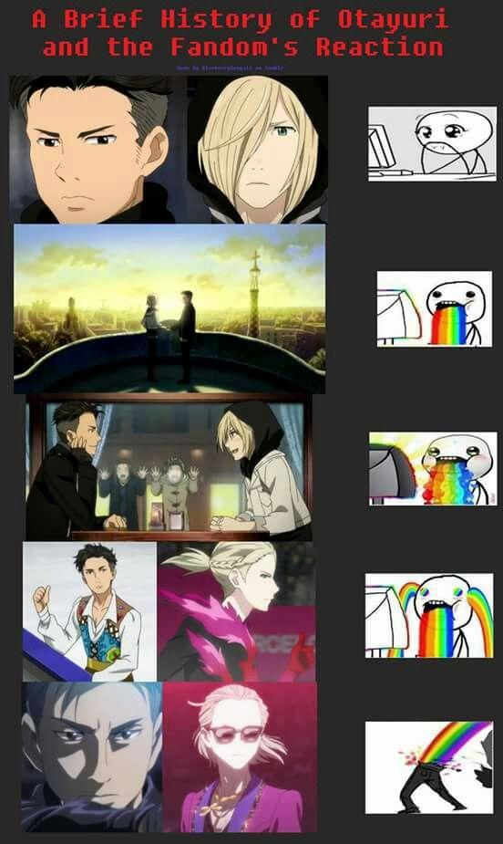 The Truest Of Truths Yurio And Otabek Yuri On Ice Comic