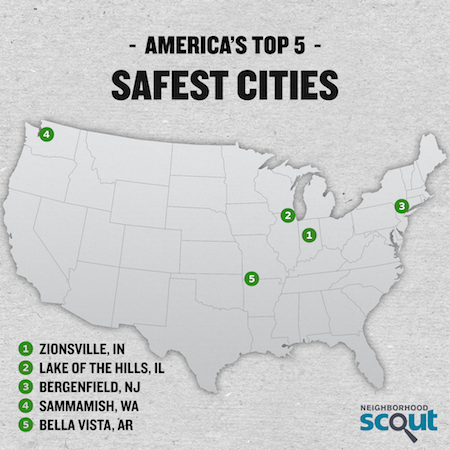 A Listing Of The Safest Places To Live In The United States All Cities Listed Here Have The Lowest Rates Of Crime In America