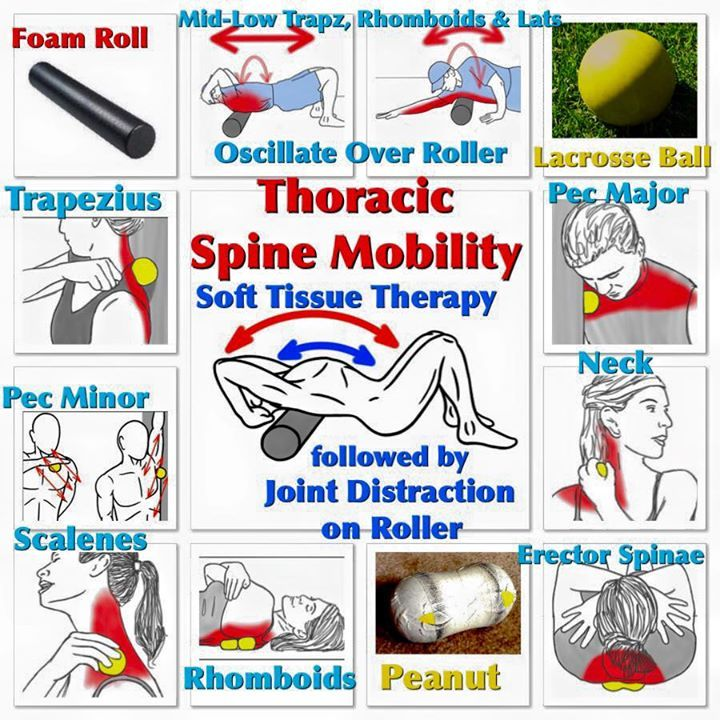 40++ How to loosen thoracic spine ideas in 2021