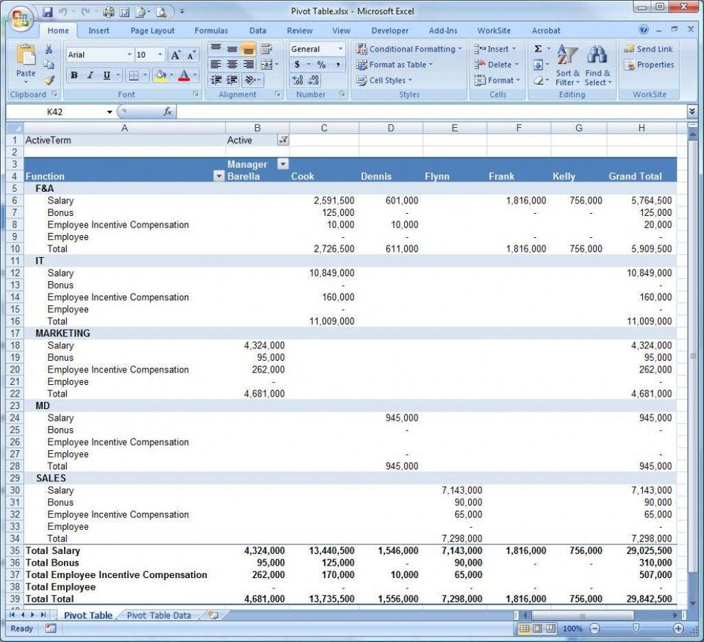 Pivot tables within microsoft excel help you summarize large how to create a pivot table baditri Choice Image