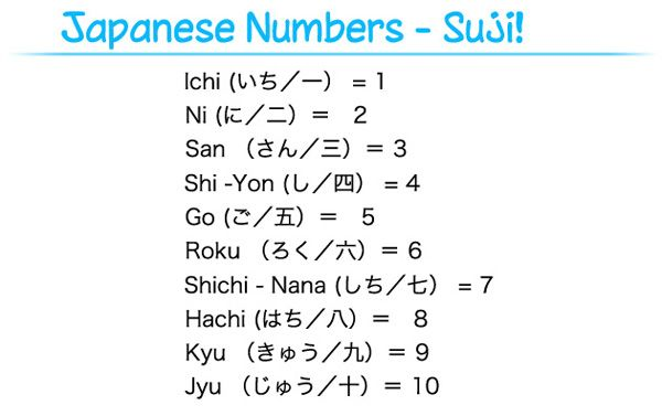 http://kawaiijapanese.com/images/how-to-say-numbers-in-japanese ...