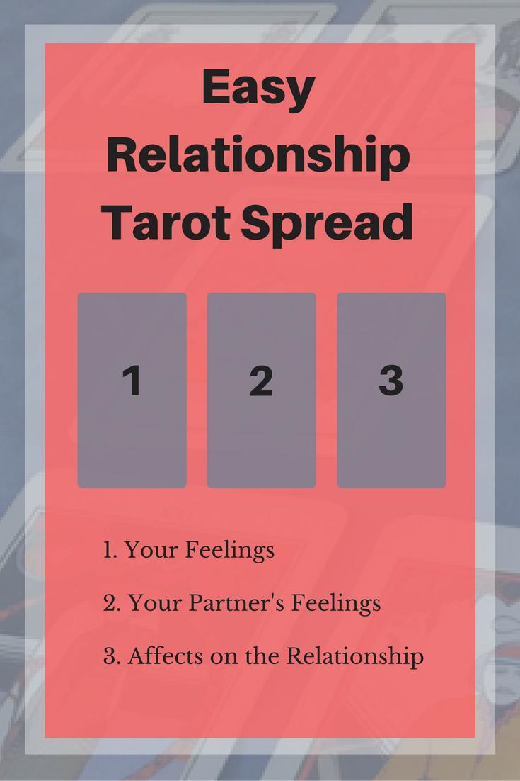 3 Card Love Tarot Spreads