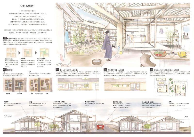 【第2回】POLUS -ポラス- 学生・建築デザインコンペティション