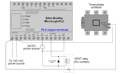 Plc With Interposing Relay Plc Programming Relay Power Source