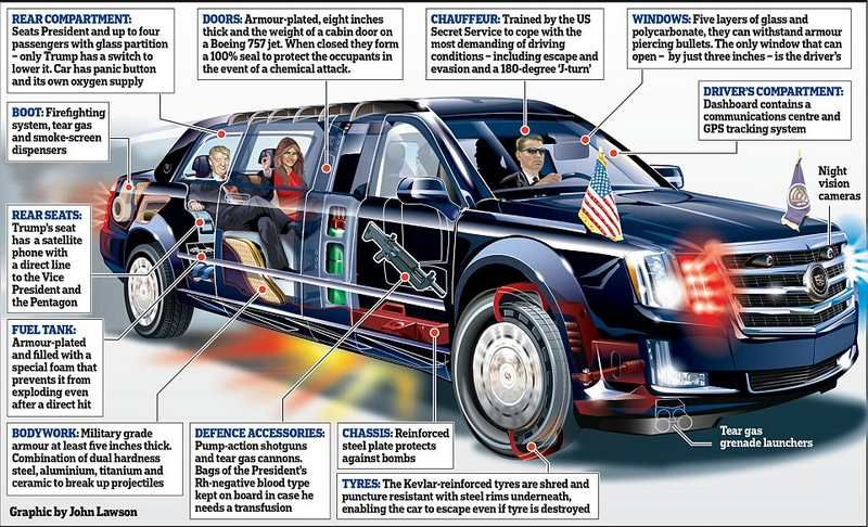 The New Presidential Limousine Dubbed Beast Is Safest Car In World 1 2 Million Cadillac Limo Which Will Be Responsible