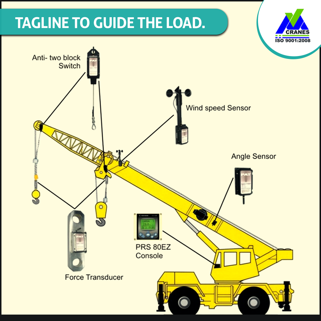 usage of tagline to guide the load load to be handled smoothly cranessafety safetyguide motivation vmecranes vmengineers [ 1100 x 1100 Pixel ]