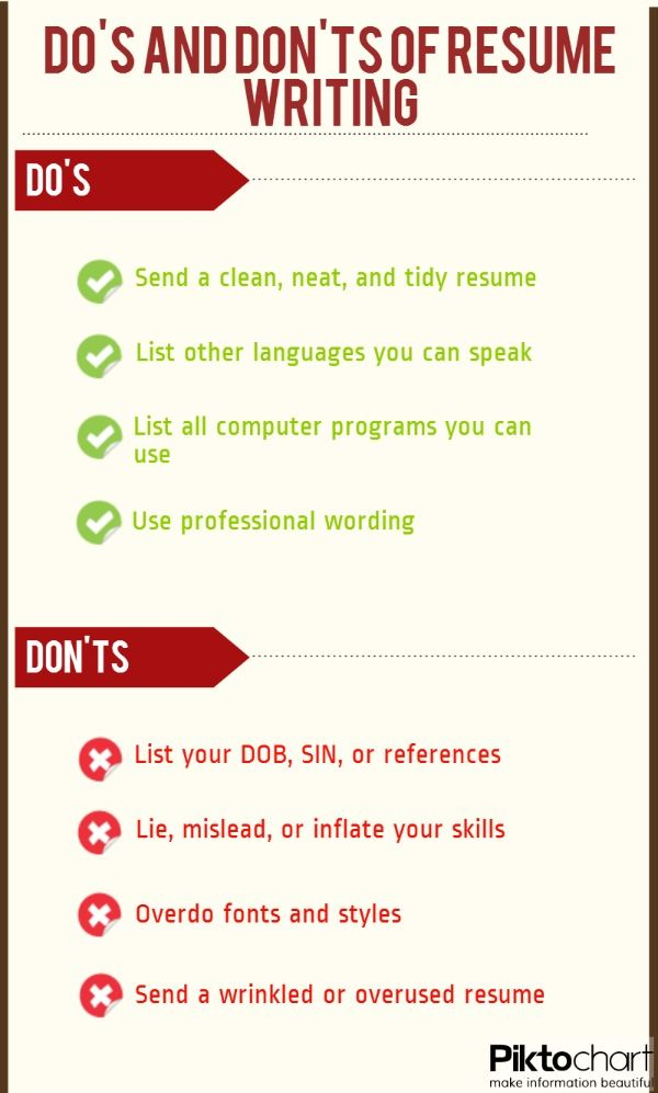 Do\u0027s and Don\u0027ts of resume writing #infographics made in