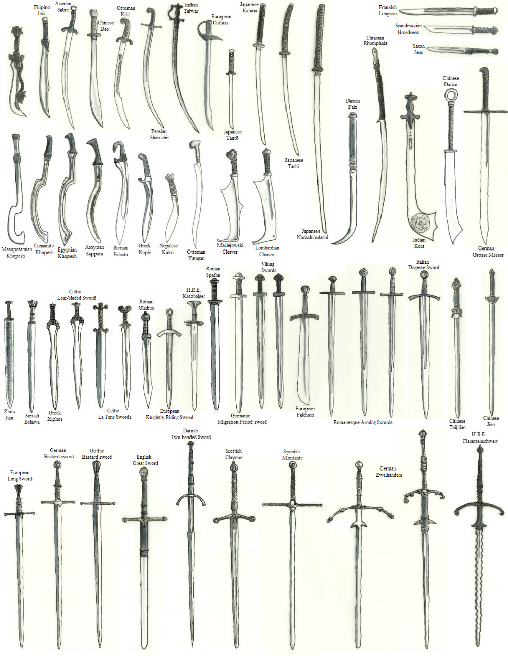 14 Ninja weapons that were actually in use | TEAM YELLOW  |Types Of Ninja Swords