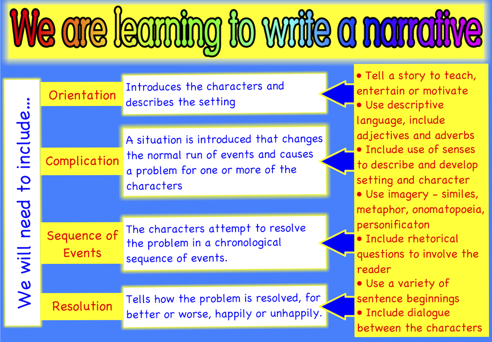 The Little-Known Tips For Writing The Perfect Essay