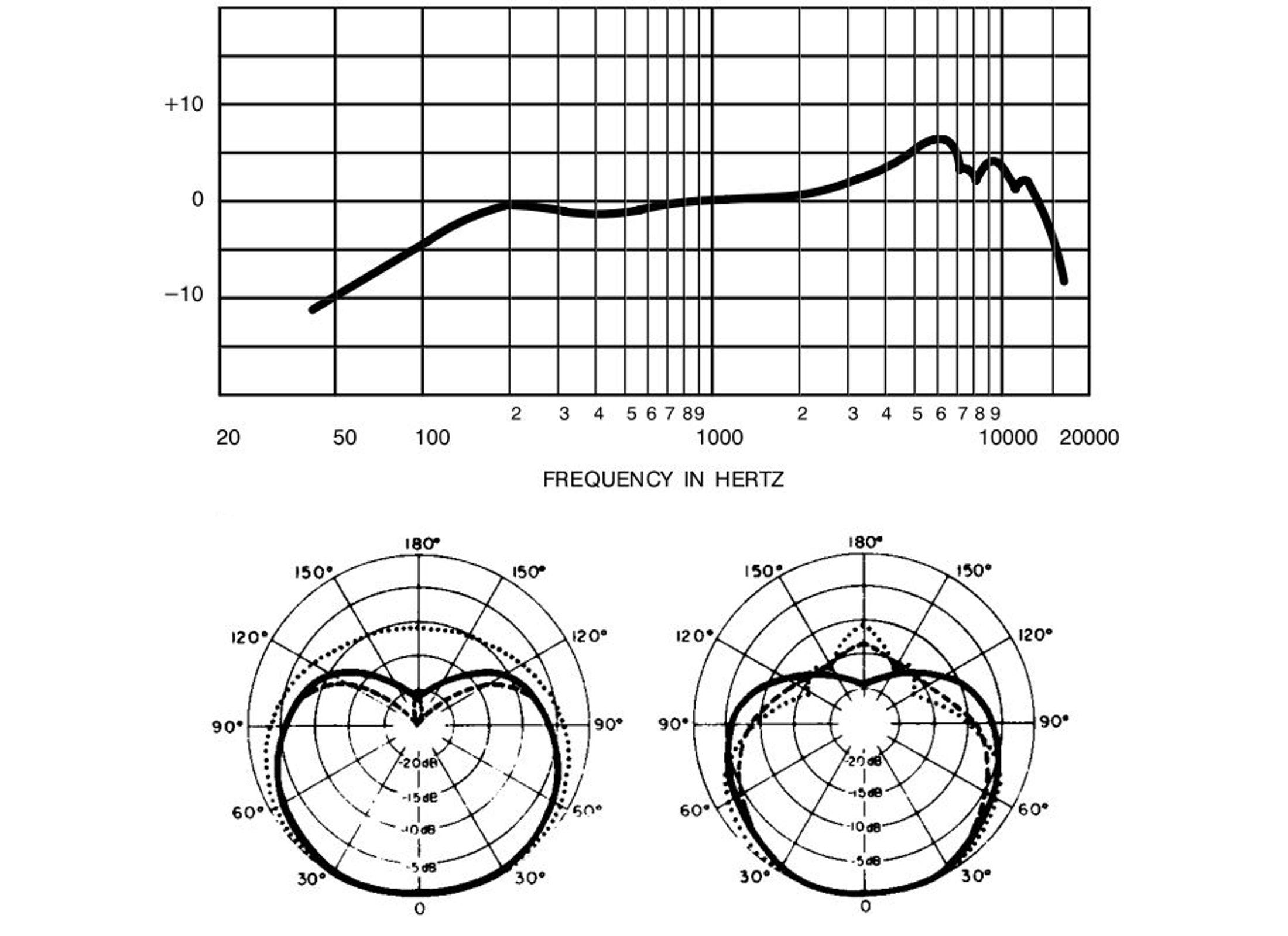 Shure Sm57 Wiring Diagram In