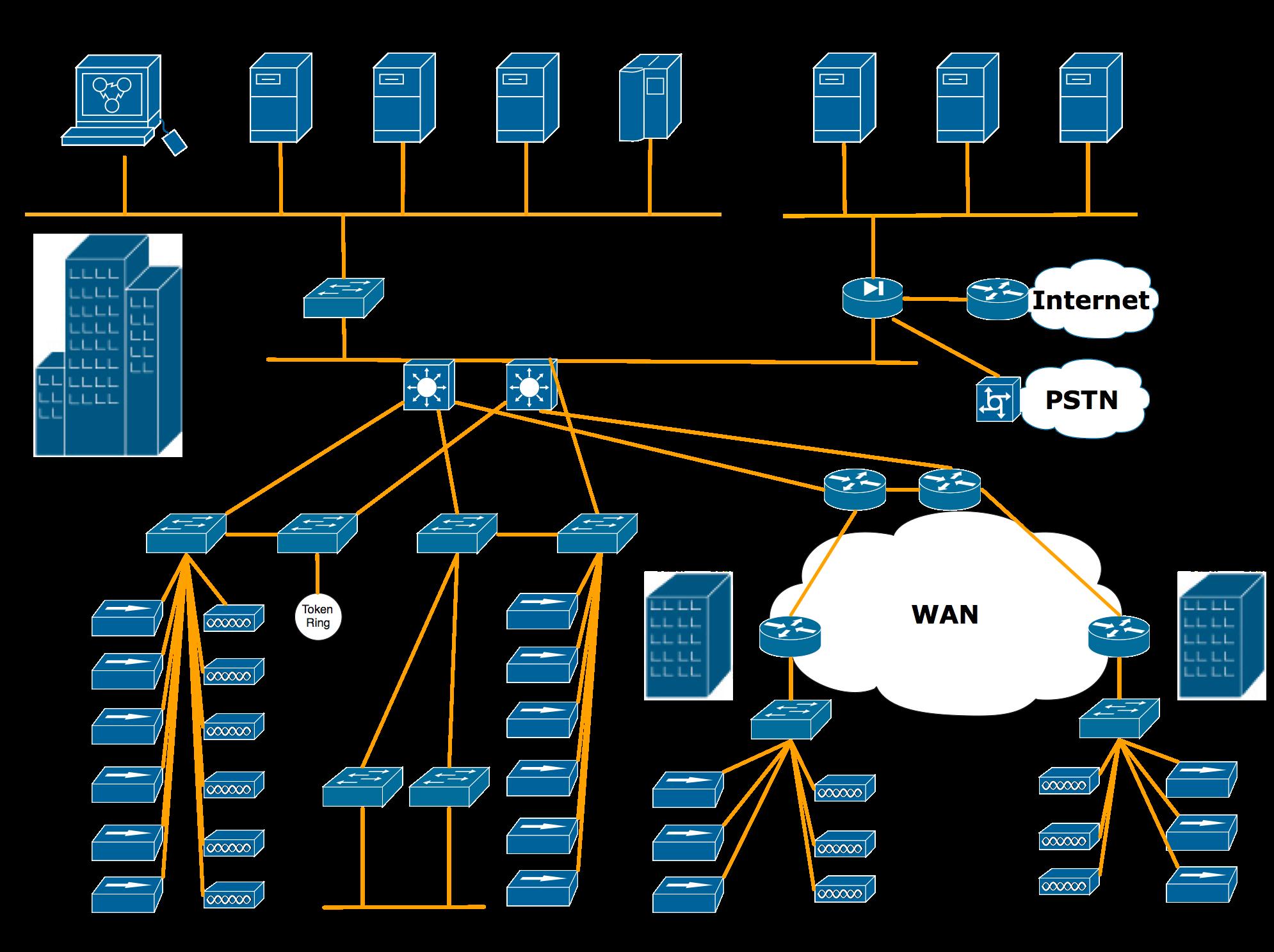 network diagram Networking basics, Computer network