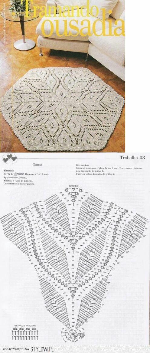 Pin de Petalos de Porcelana en crochet | Pinterest | Mantel, Pisos y ...